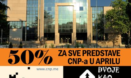 April u Crnogorskom narodnom pozorištu